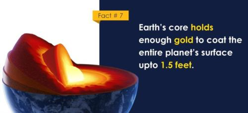 fact about earth