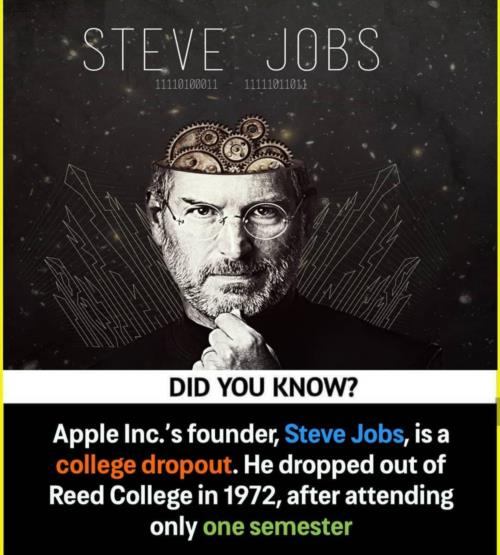 Founded of apple 🍎