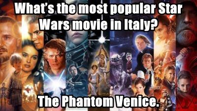 What's the most popular Star Wars movie in Italy?
