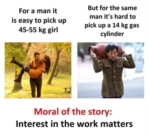 Interest in the work matters