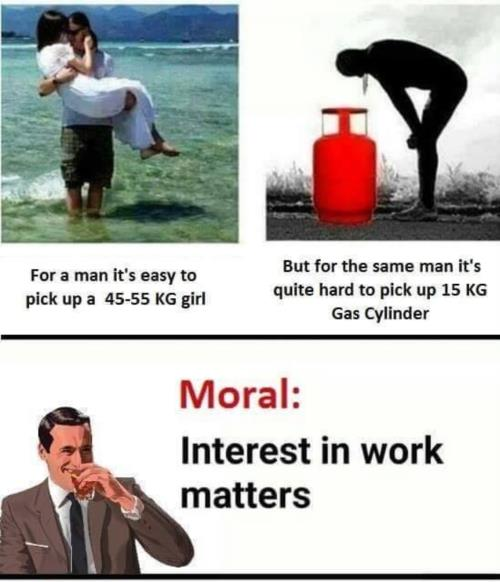 Interest in work matters