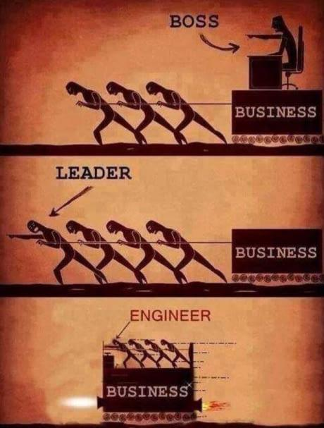 Boss vs. Leader vs. Engineer meme