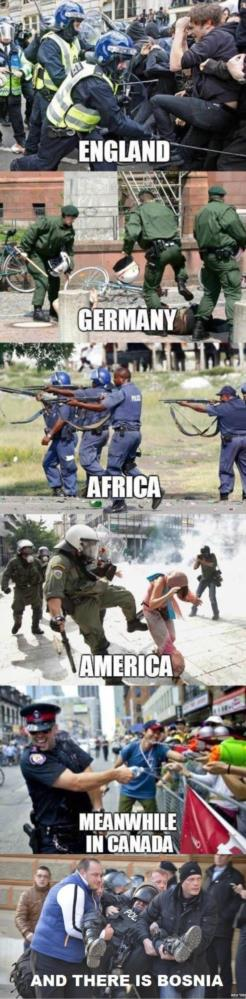 Police in various countries